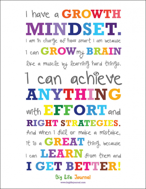 22 Growth Mindset Quotes